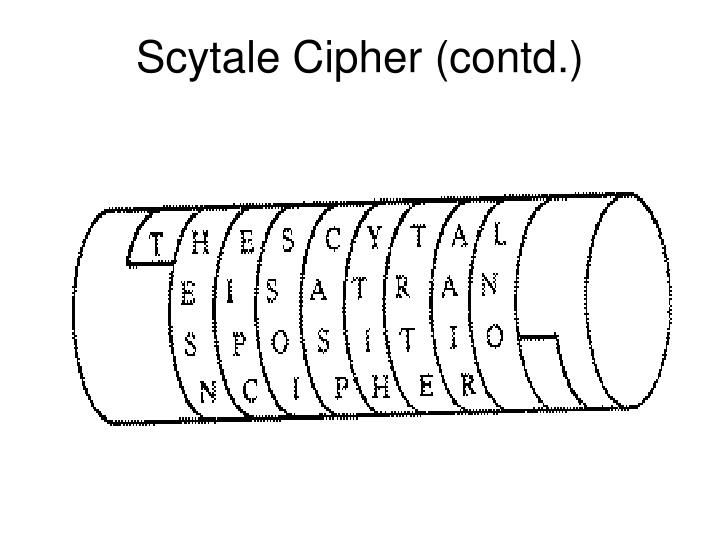 Scytale Cipher (contd.)