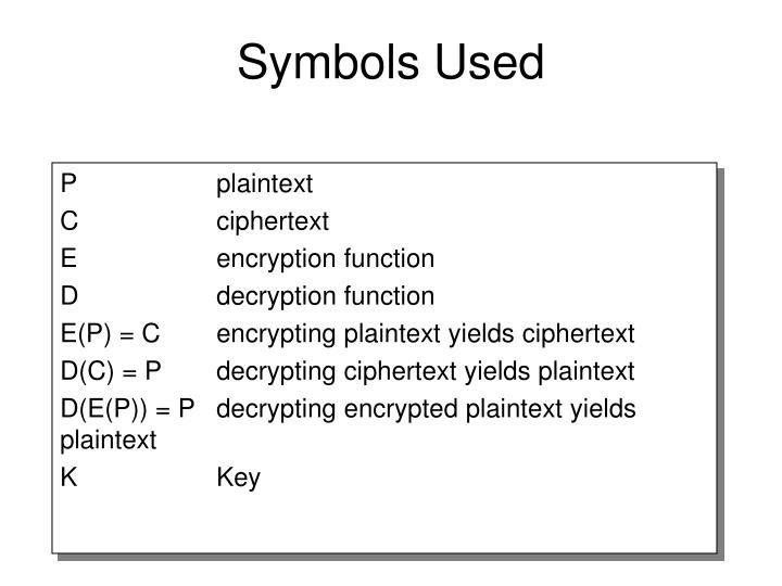 Symbols Used