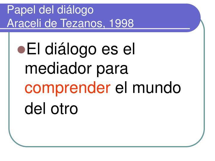 Papel del diálogo