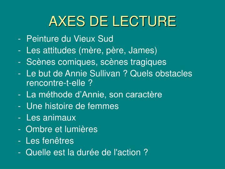 AXES DE LECTURE
