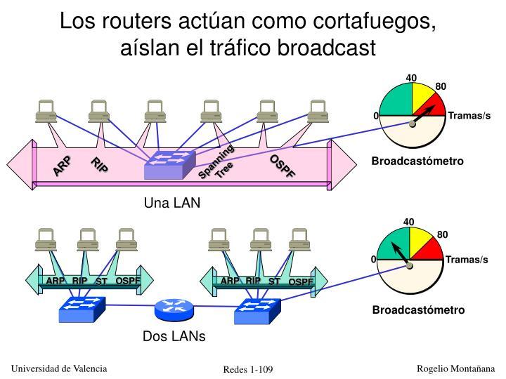 Los routers actúan como cortafuegos, aíslan el tráfico broadcast