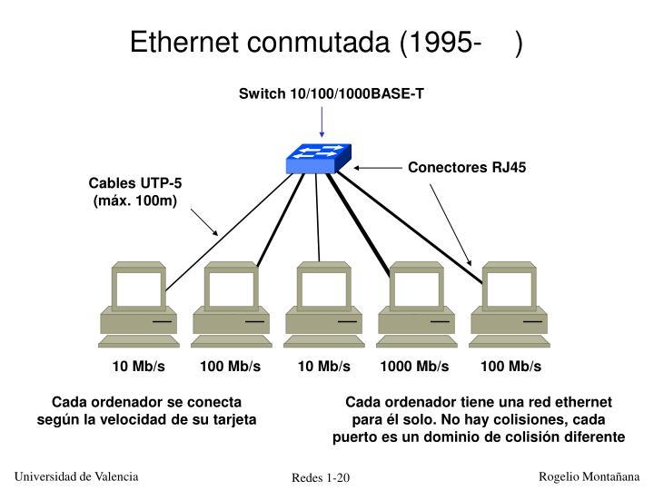 Ethernet conmutada (1995-    )
