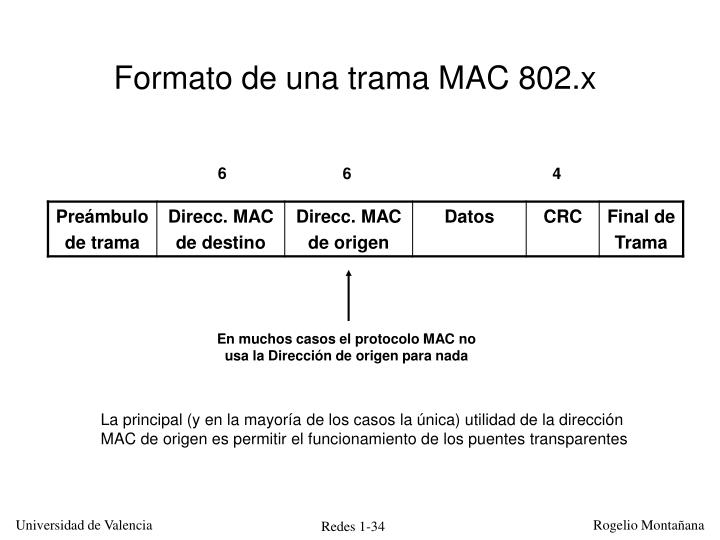 Formato de una trama MAC 802.x