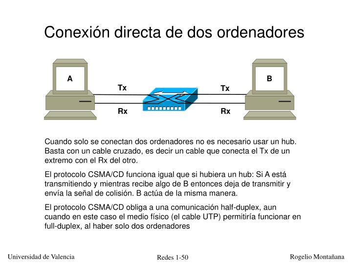 Conexión directa de dos ordenadores