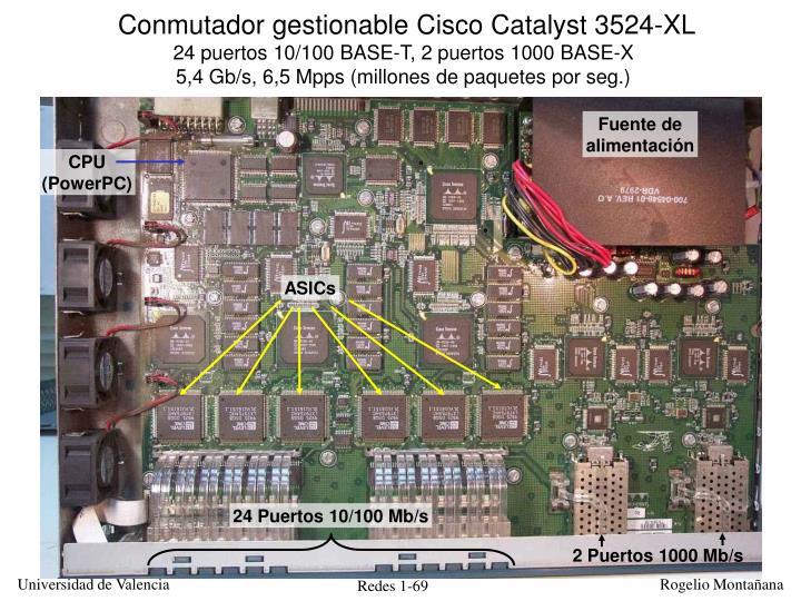 Conmutador gestionable Cisco Catalyst 3524-XL