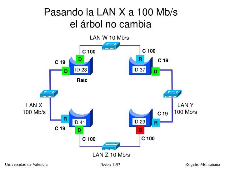 Pasando la LAN X a 100 Mb/s