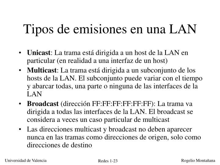 Tipos de emisiones en una LAN