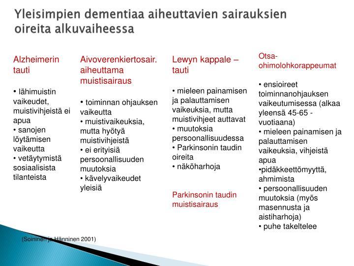 Yleisimpien dementiaa aiheuttavien sairauksien