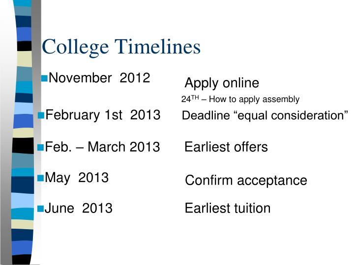 College Timelines