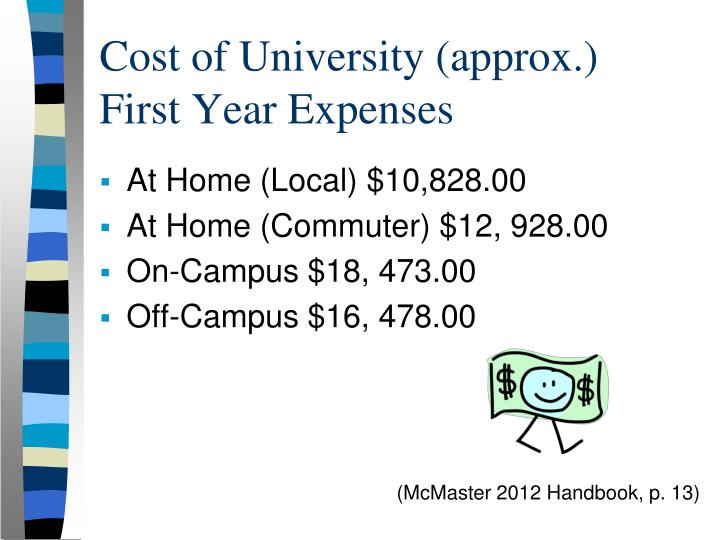 Cost of University (approx.)