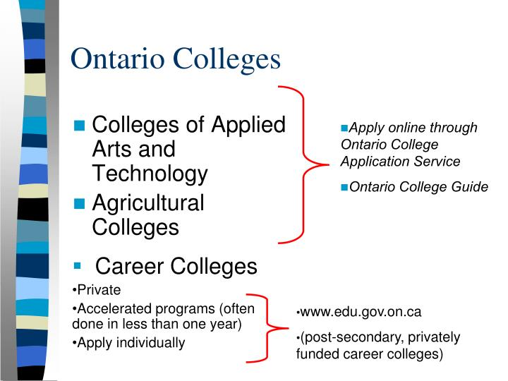 Ontario Colleges