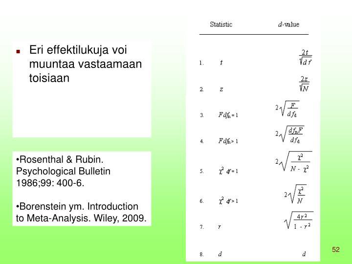 Eri effektilukuja voi muuntaa vastaamaan toisiaan