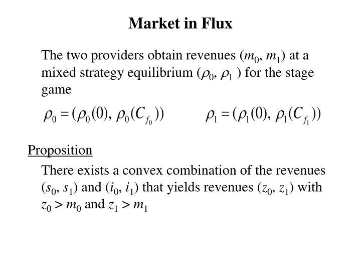 Market in Flux