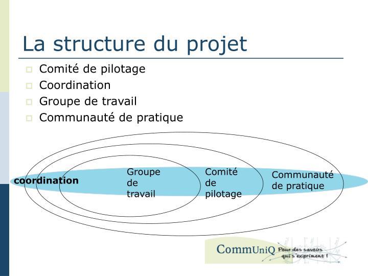 La structure du projet