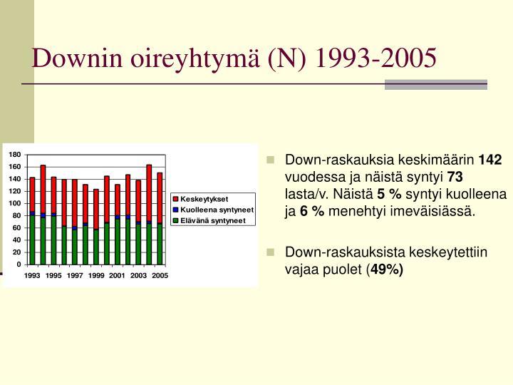 Downin oireyhtymä (N) 1993-2005