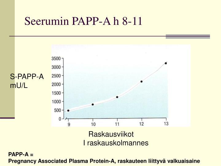 Seerumin PAPP-A h 8-11