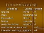 sistema internacional si5