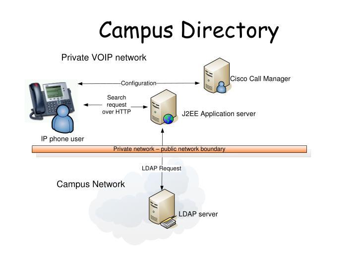 Campus Directory