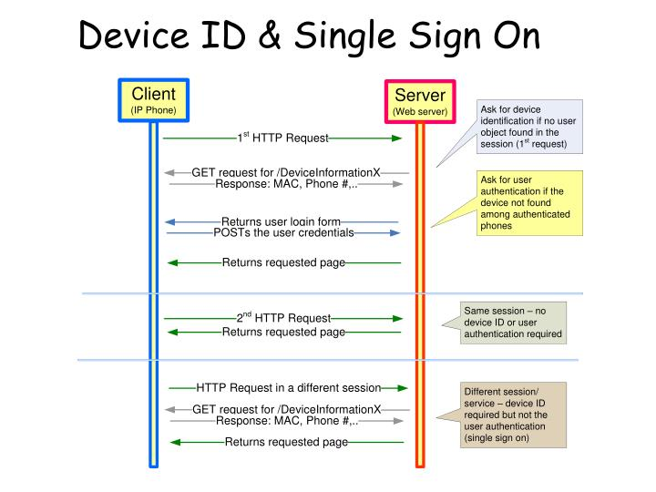 Device ID & Single Sign On
