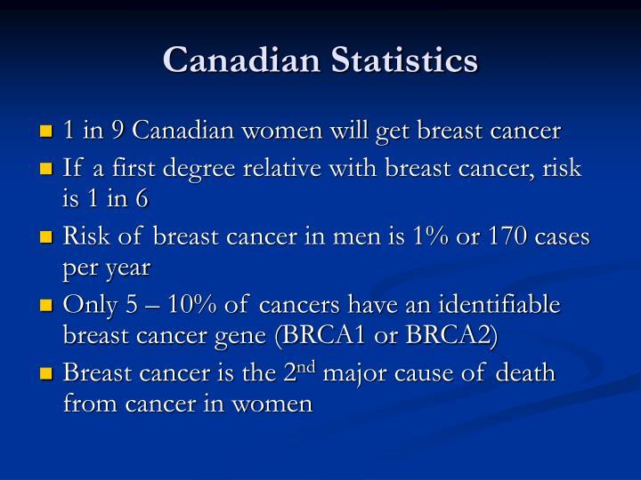 Canadian Statistics