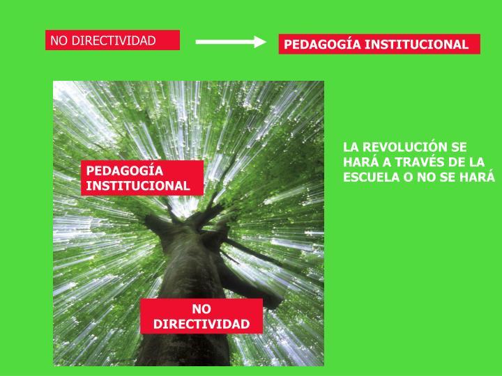 NO DIRECTIVIDAD