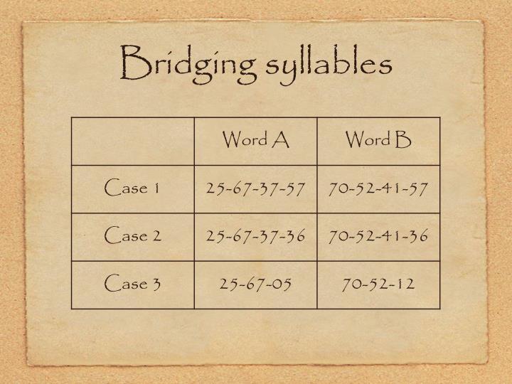 Bridging syllables
