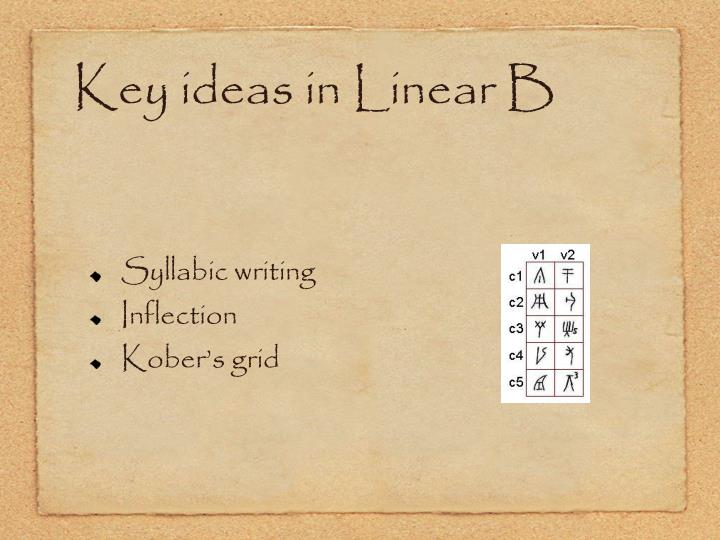 Key ideas in Linear B