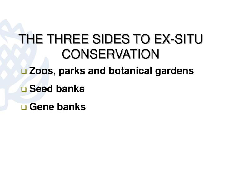 THE THREE SIDES TO EX-SITU CONSERVATION