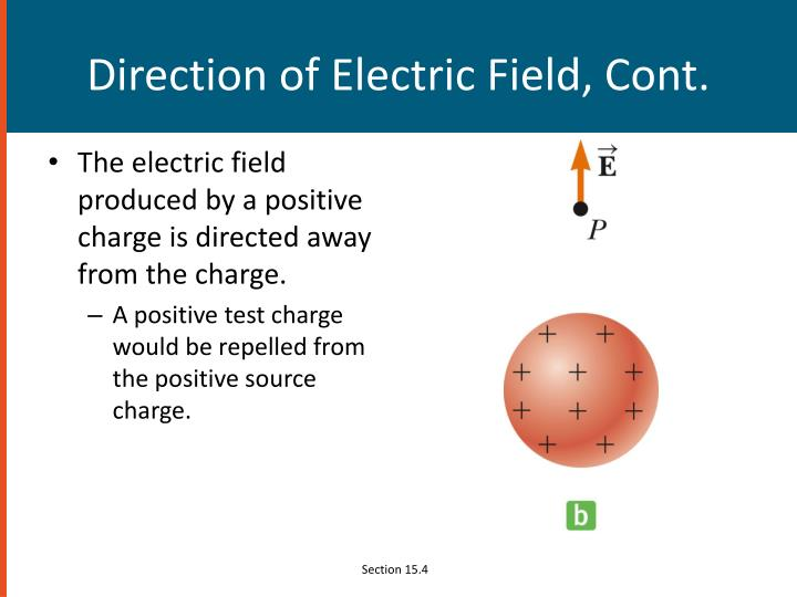 Direction of Electric Field, Cont.