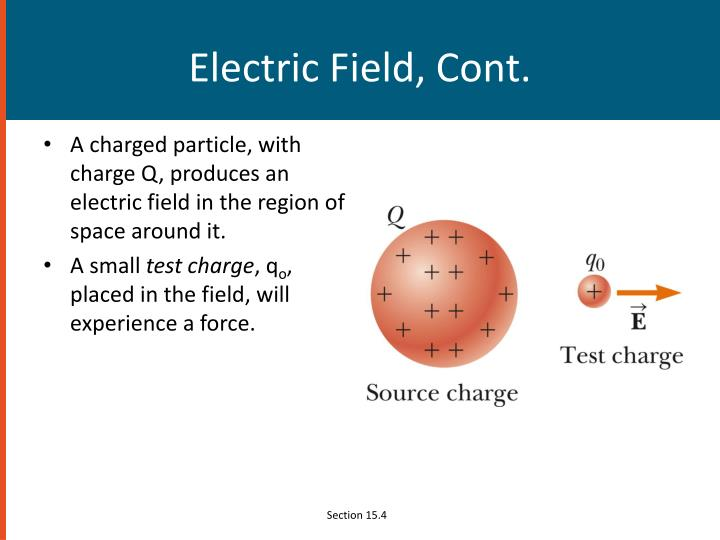 Electric Field, Cont.