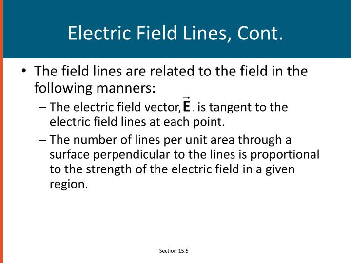 Electric Field Lines, Cont.
