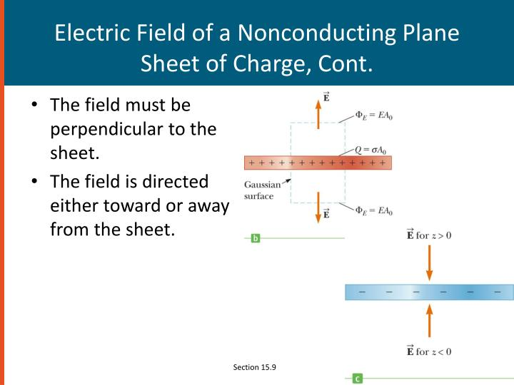 Electric Field of a