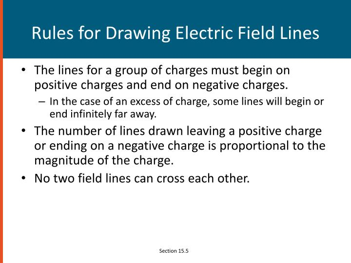 Rules for Drawing Electric Field Lines