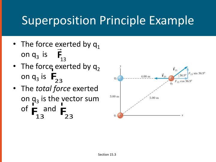 Superposition Principle Example