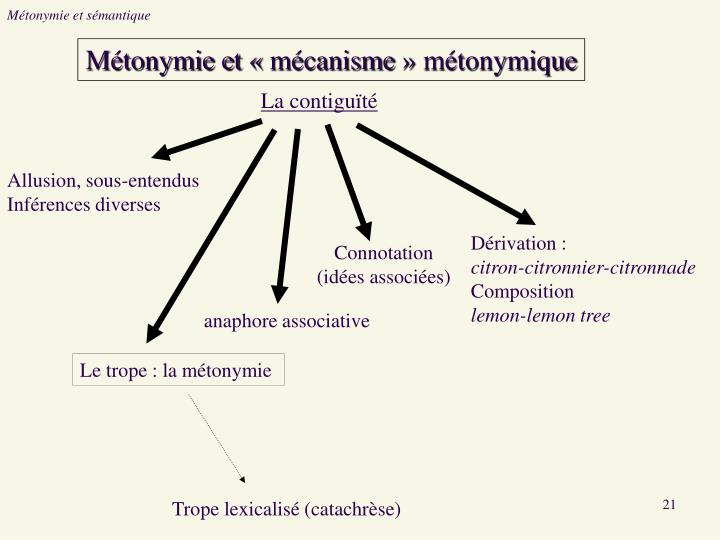 Métonymie et sémantique