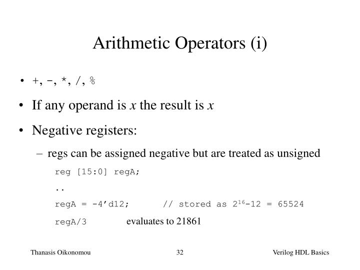 Arithmetic Operators (i)