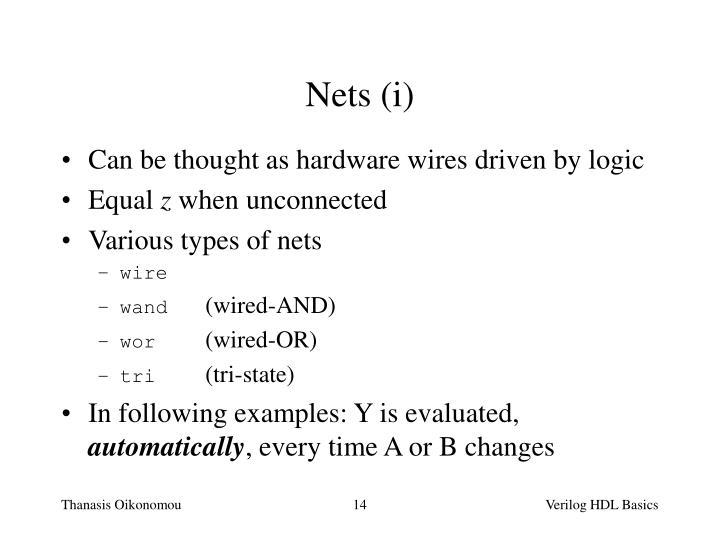 Nets (i)