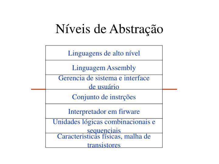 Níveis de Abstração