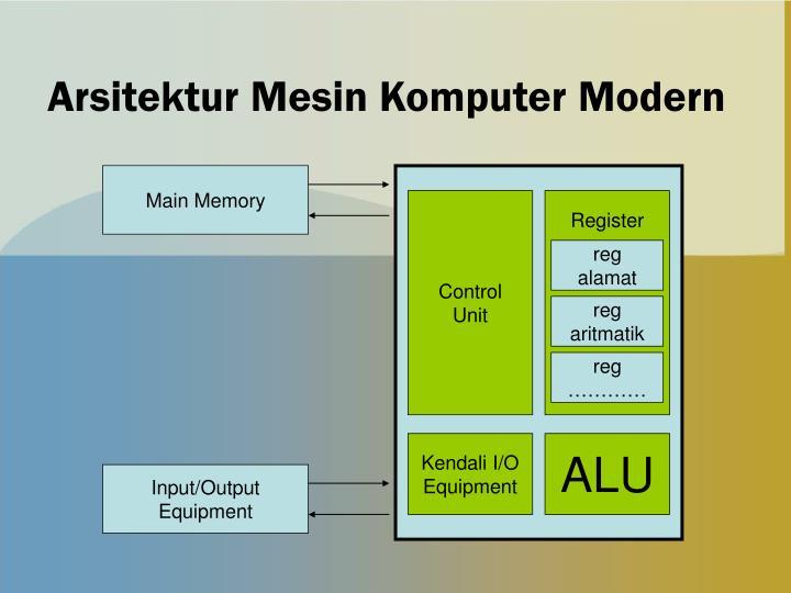 Arsitektur Mesin Komputer Modern
