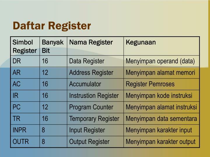 Daftar Register