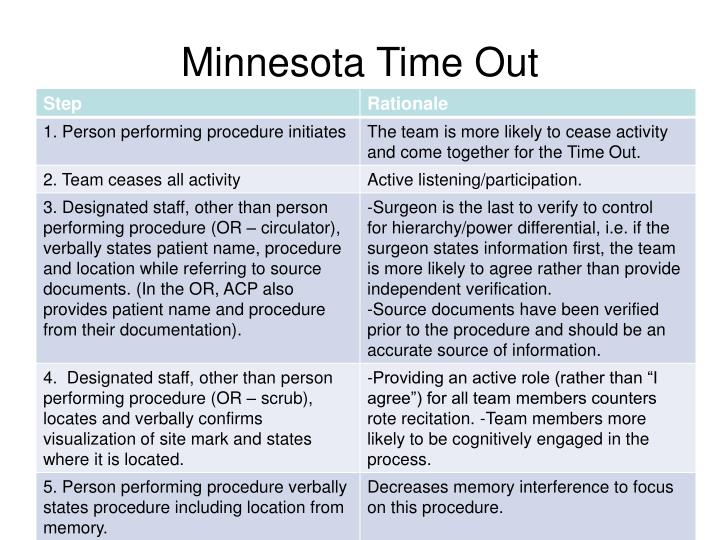 Minnesota Time Out