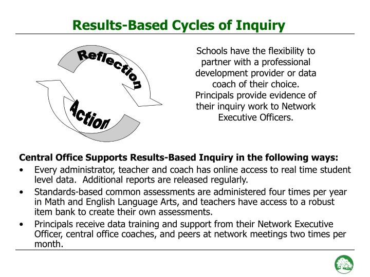 Results-Based Cycles of Inquiry