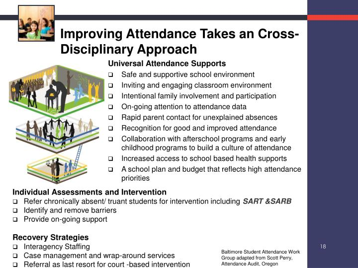 Improving Attendance Takes an Cross-Disciplinary Approach