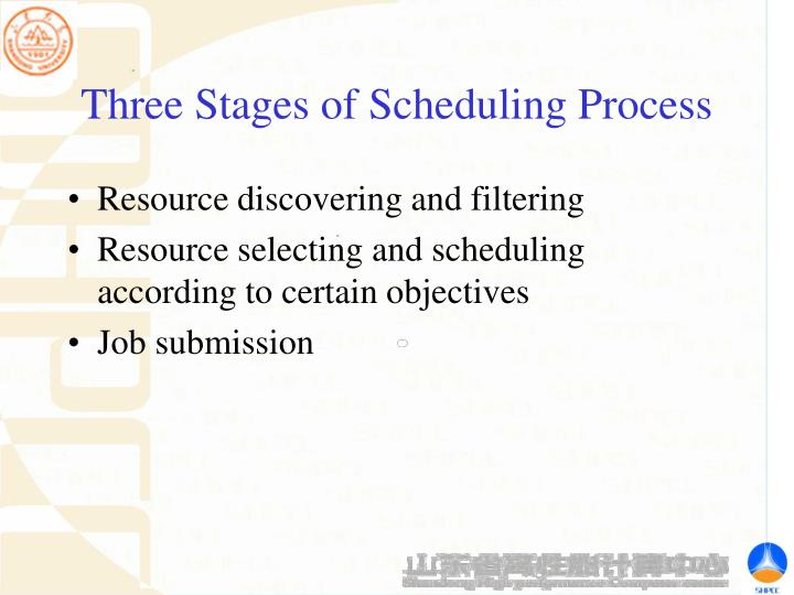 Three Stages of Scheduling Process