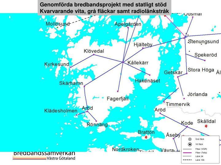 Genomförda bredbandsprojekt med statligt stöd