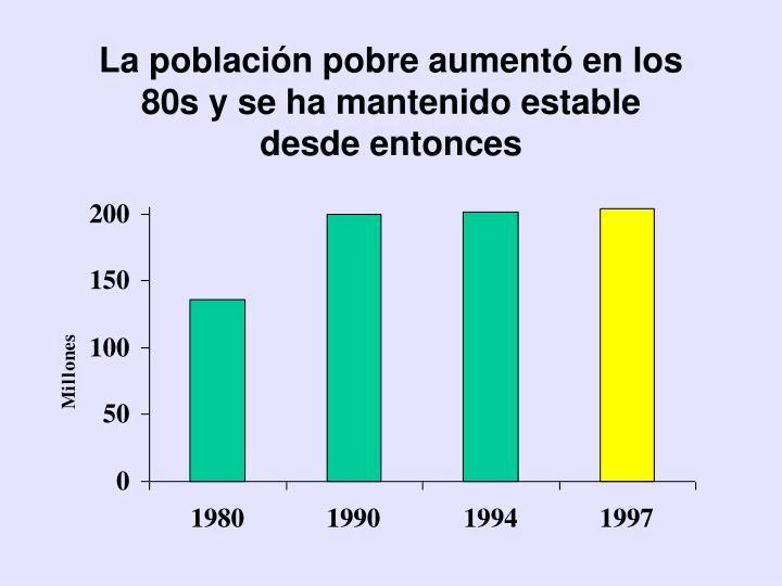 La población pobre aumentó en los 80s y se ha mantenido estable