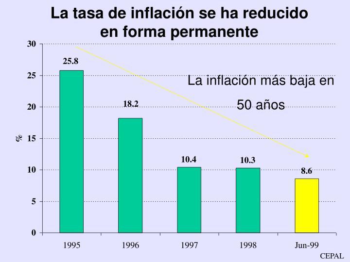 La tasa de inflación se ha reducido