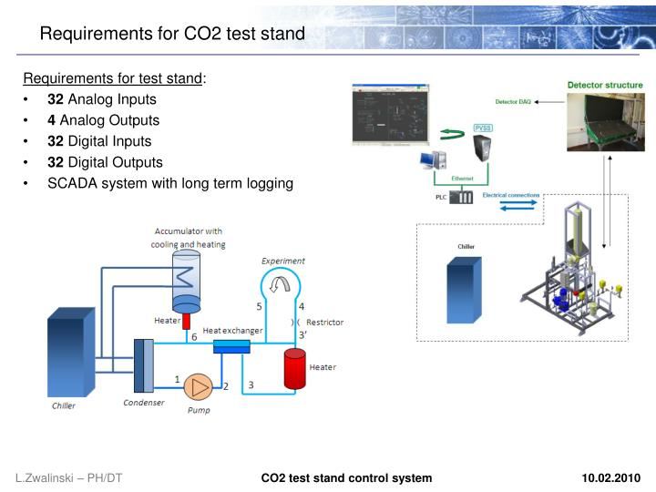 Requirements for CO2 test stand