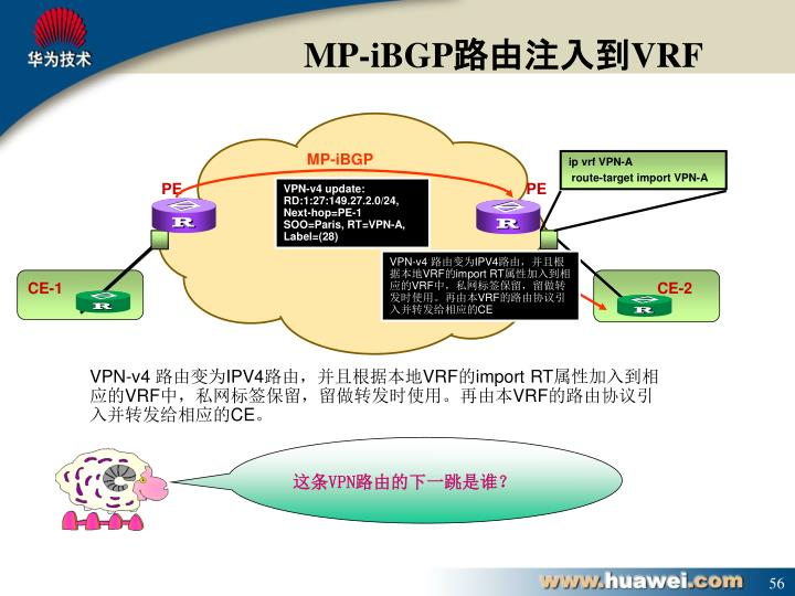 MP-iBGP