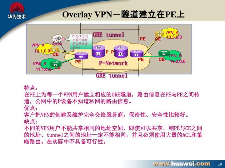 Overlay VPN
